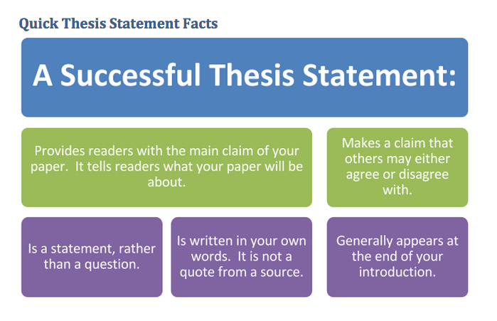 online student information system thesis documentation