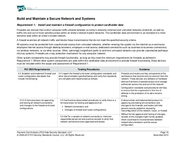 self-assessment questionnaire instructions and guidelines document on pci ssc
