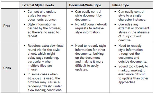 how to use document corners